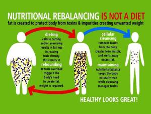 nutritional_cleanse_flyer